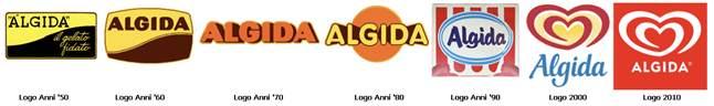 Figura 2 - Evoluzione del marchio Algida nel tempo