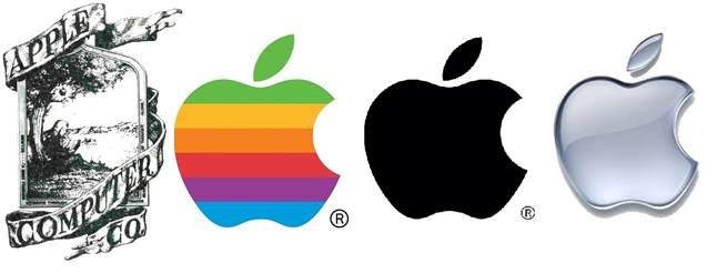 Figura 9 - Evoluzione del Marchio Apple inc.