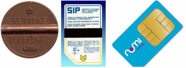 Figura 1 - dal gettone alla scheda telefonica, alla carta Sim