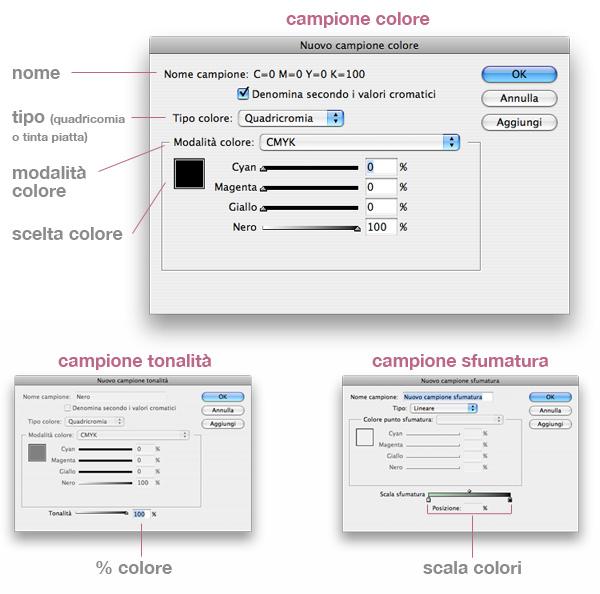 Impaginare Con Indesign I Colori Your Inspiration Web