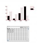 esempio inserimento valori in un grafico