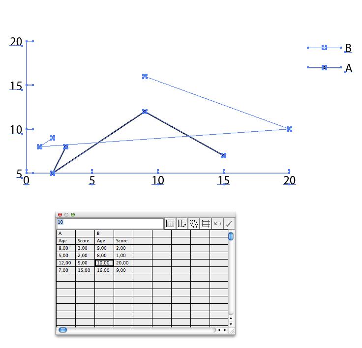 esempio inserimento valori in un grafico a dispersione