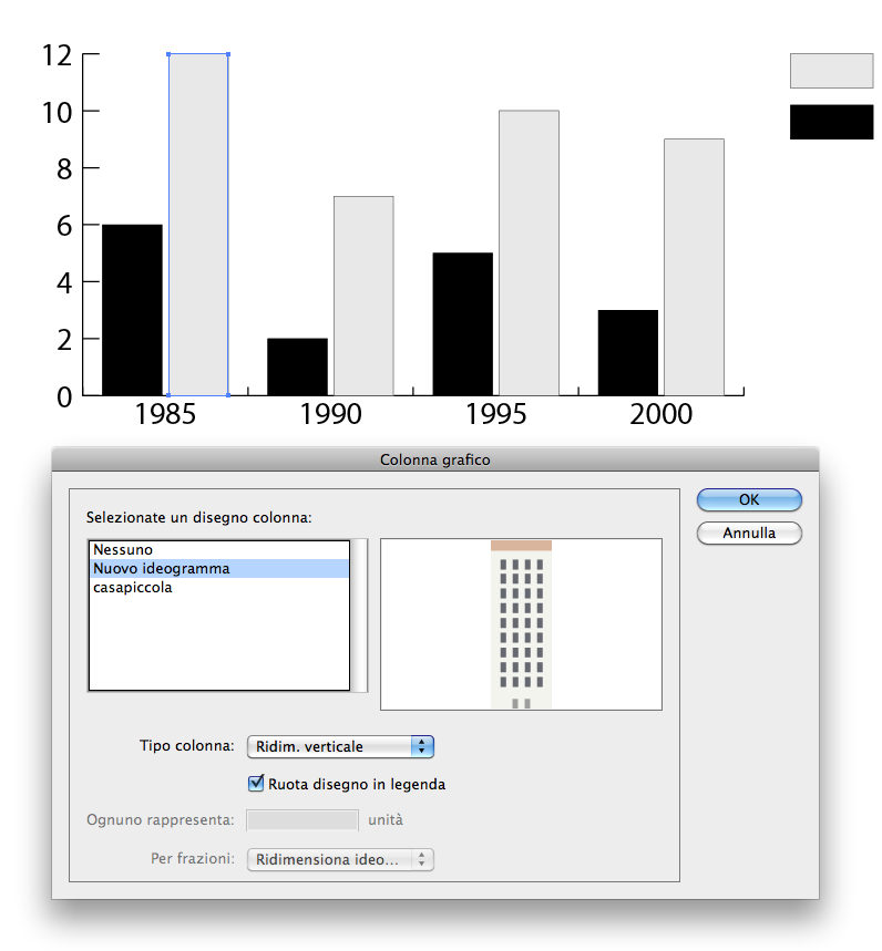 inserimento grafica al posto della colonna