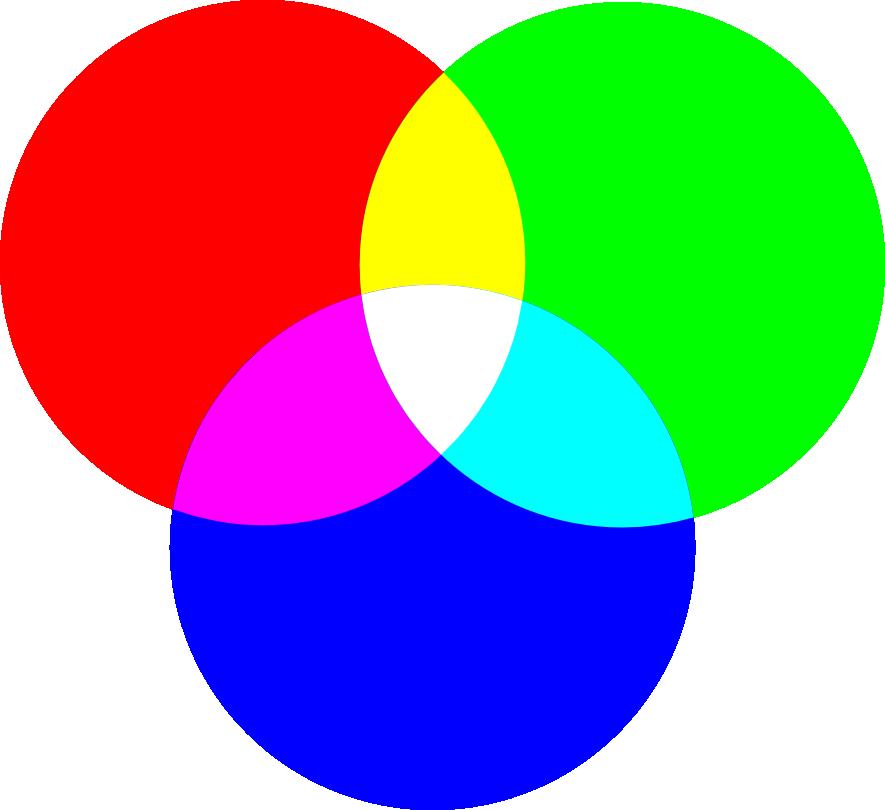 Grafica Web La Teoria Del Colore Nel Web Design Your Inspiration Web