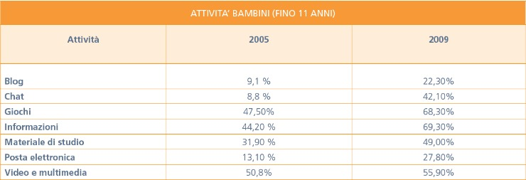 tabella1740