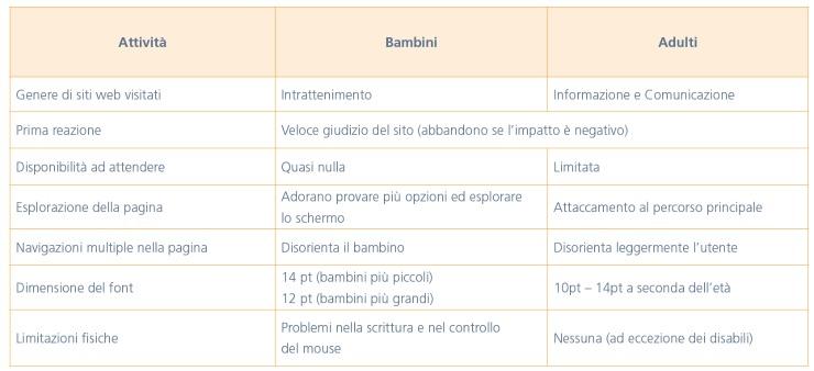 tabella4_001740