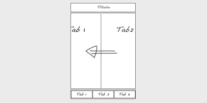 html-mobile-tabbar-sketch
