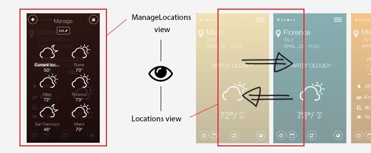tint-html5-mobile-app-views