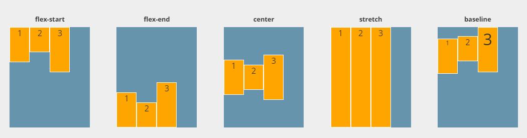 flexbox-guide-align-items